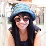 noym058's profile photo