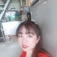 phuongquyen5's profile photo