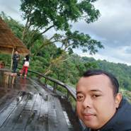 sugib594's profile photo