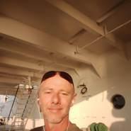 mark7933's profile photo