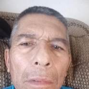 juvenalc38's profile photo