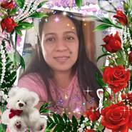 riceldam's profile photo