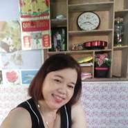 user_tfbwx9013's profile photo