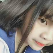 thuongn133's profile photo