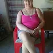 normitaa1's profile photo