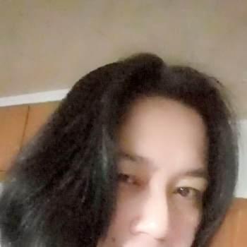 cintak29_New Taipei_Solteiro(a)_Feminino