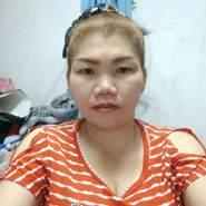 user_rjnq4720's profile photo