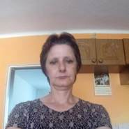 malgorzata28's profile photo