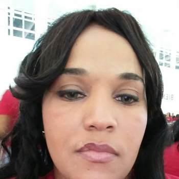 margaret313_Distrito Nacional (Santo Domingo)_Kawaler/Panna_Kobieta