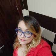 rousm087's profile photo