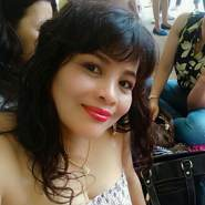 galizaamor's profile photo