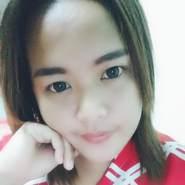 teyt821's profile photo