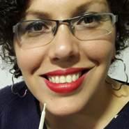 leonina5's profile photo