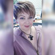 svetlana_00000_4's profile photo