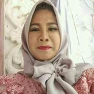 quin513's profile photo