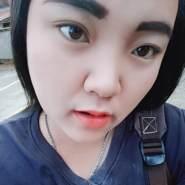 user_risw80's profile photo