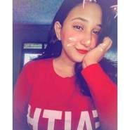 raniao14's profile photo