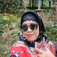 nurasiaah1974_6's profile photo