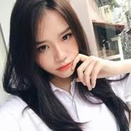 thuh5412's profile photo