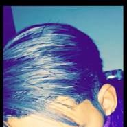 aamirj21's profile photo