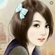 sosos925's profile photo