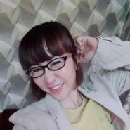 thuyb720's profile photo
