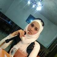 amala685's profile photo