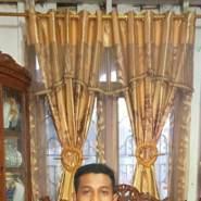 Azizrinaldi21's profile photo