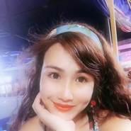 use906's profile photo