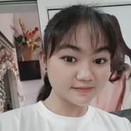 wannisak17's profile photo