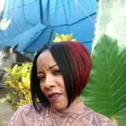 rudya413's profile photo