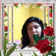magdalenas71's profile photo