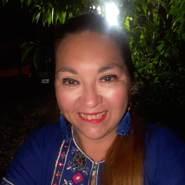 marcelac281's profile photo