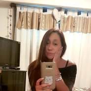 gaby581's profile photo