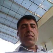 ziyab415's profile photo