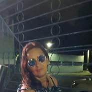 solangep64's profile photo