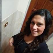 valentina1257's profile photo