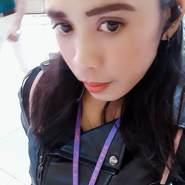 ratnab16's profile photo