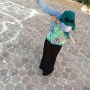 user_wju1859's profile photo