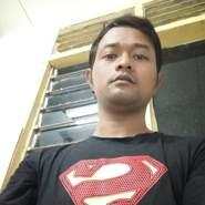 aryad413's profile photo