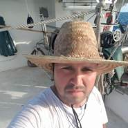 ricardoz119's profile photo