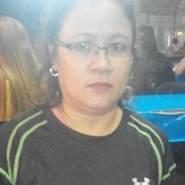 linab652's profile photo