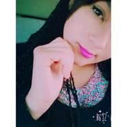martinez216's profile photo
