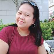 lynt893's profile photo