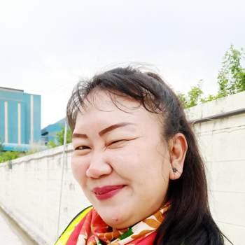 kanlayasenawong_Saraburi_Độc thân_Nữ