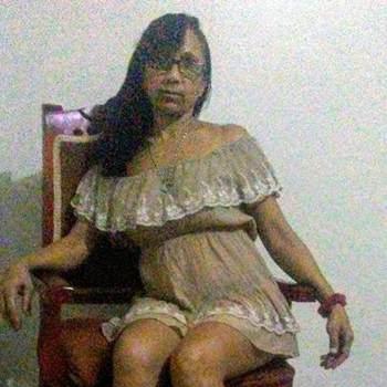 carmeng340_Santiago_Single_Female