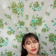 kengiev's profile photo