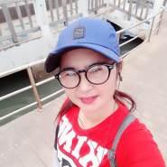 kanokwasnw's profile photo