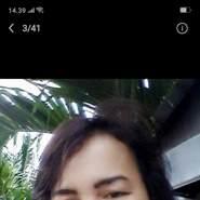 hemamalinis's profile photo