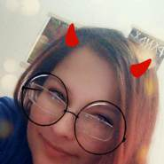 chicas14's profile photo